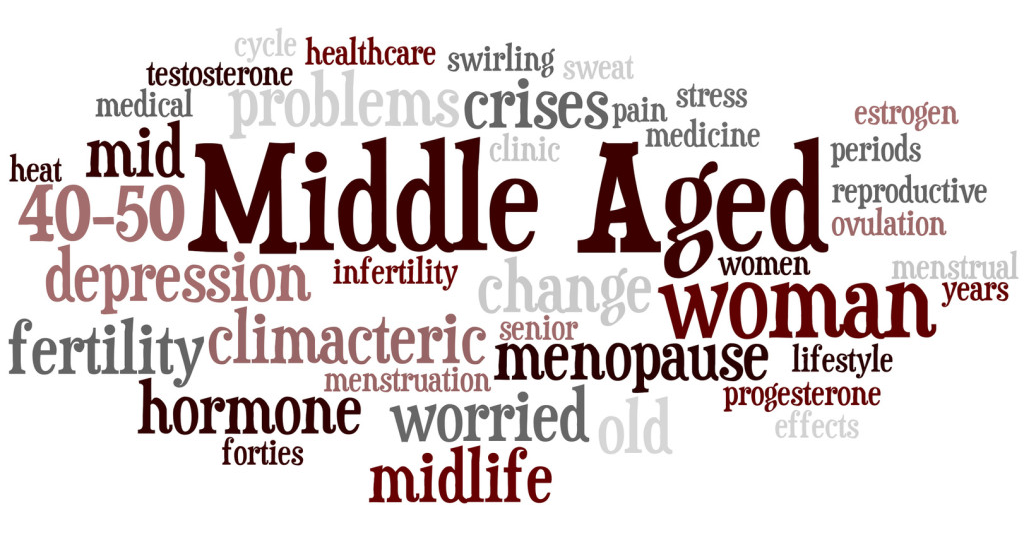 Middle aged woman, word cloud concept 2